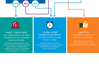 Infographic: Are Self-Service Security Management Services Right for You?