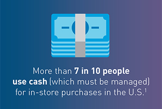 Infographic: A Smarter Way to Securely Manage Cash