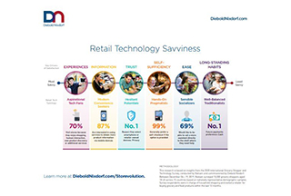 Infographic: Nielson Retail Personas Infographic